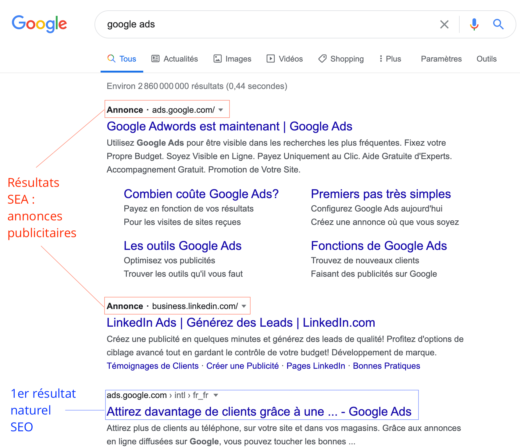 Différence entre résultats SEO et SEA dans le moteur de recherche Google